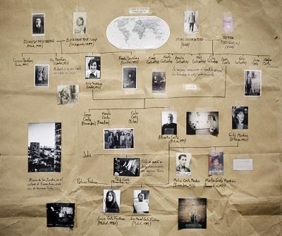 Matías Costa. The Family Project. 2009 | Fernando Pradilla y AJG incorporan nuevos artistas