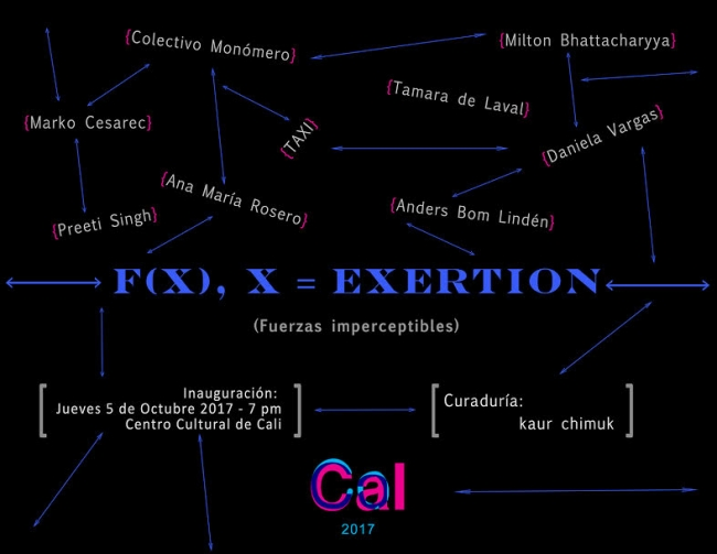 F(X), X = EXERTION