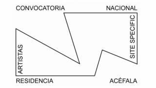 Convocatoria Nacional / Residencia Acéfala 2017