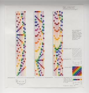 Channa Horwitz, Time Structure Composition III Sonakinatography I, 1970. Cortesía de The Channa Horwitz Estate // Cortesía del MUSAC