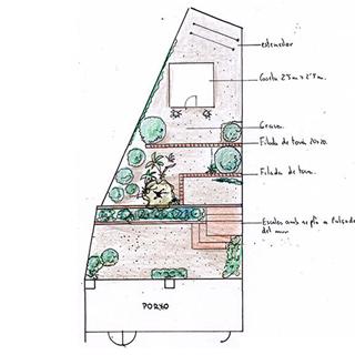 mercetrias-jardi-casa-mallorquines_esquema