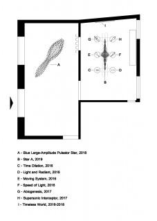 Plano Galería con Obras