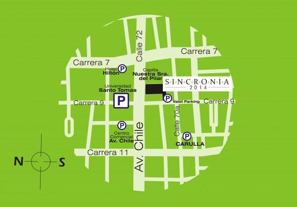 Mapa de Sincronía