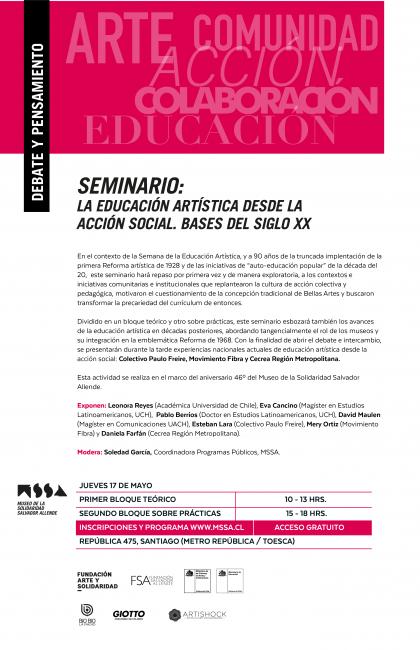 La educación artística desde la Acción Social. Bases del siglo XX. Imagen cortesía Museo de la Solidaridad Salvador Allende
