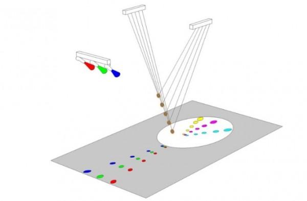 Plano de la instalación RGB|CMY Kinetic de ART+COM para SonarPLANTA