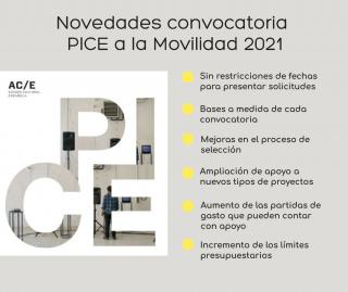 PICE-Movilidad 2021