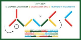 SIMPOSIO INTERNACIONAL DE COMISARIADO. EL ENSAYO DE LA EXPOSICIÓN (1977-2017)