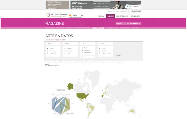 Pantallazo con la visualización de la aplicación | EE.UU. y España principales plataformas expositivas de los artistas cubanos